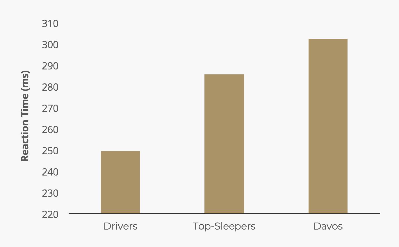 davos chart 1